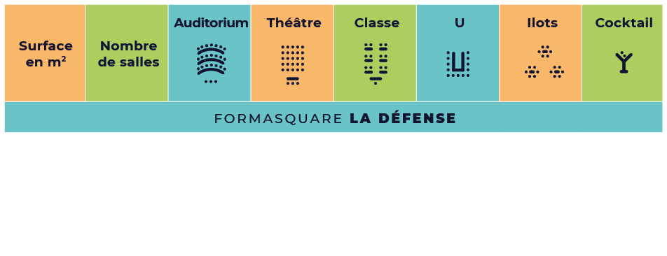 formasquare   Formasquare La Défense synthese pdf