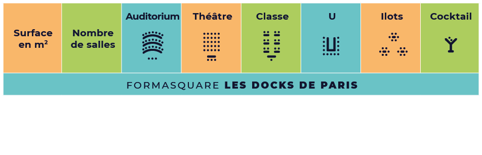 formasquare   Formasquare Les Docks de Paris synthese pdf