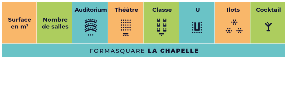 formasquare   Formasquare La Chapelle synthese pdf