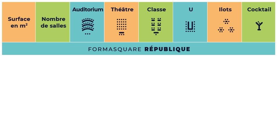 formasquare   Formasquare République synthese pdf